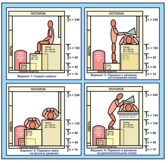 Как сделать полок в бане своими руками