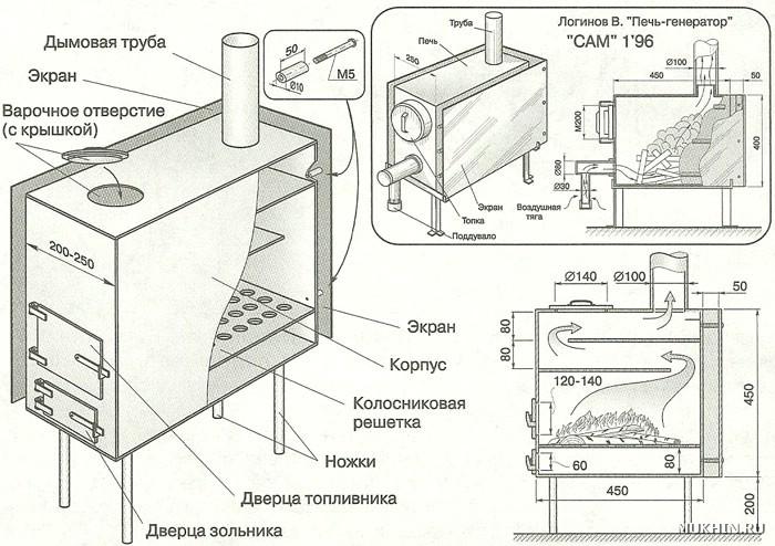Как сделать дымоход для буржуйки своими руками