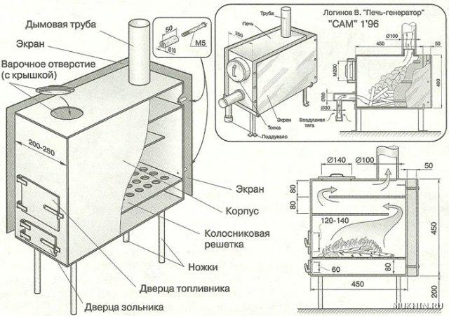 Как сделать печку буржуйку