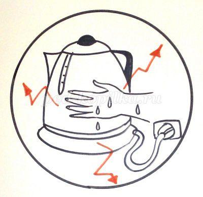 Как сделать заземление на даче, в частном доме