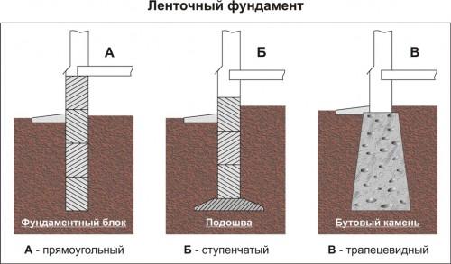 Гидроизоляция наливная смеси