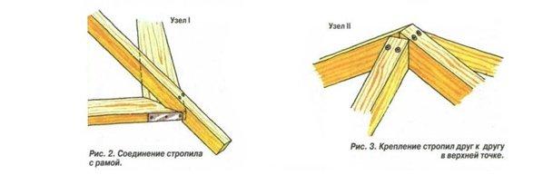 Как построить теплицу из дерева своими руками
