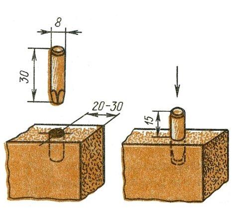 Как сделать барный стул своими руками